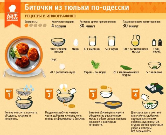 odessamama_recept-640x521