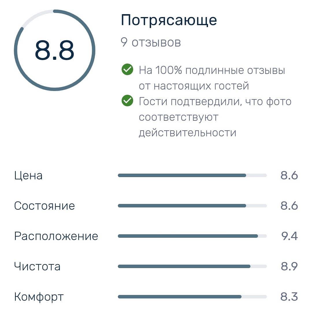 Добово: Рейтинг 8.8
