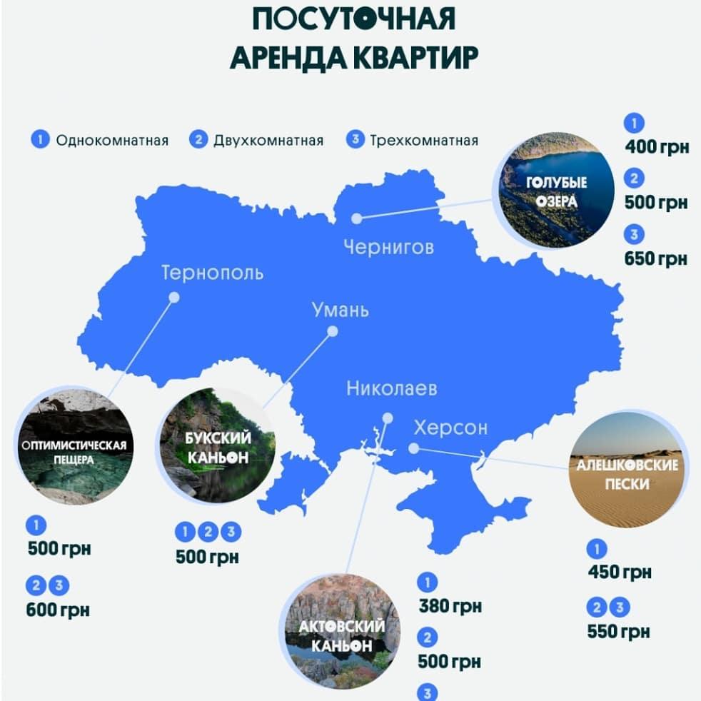 Кто там говорит что в Одессе цены на посуточную аренду высокие. Вот для информации...